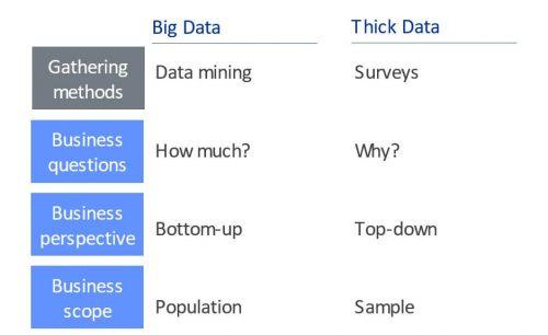 tab_bigdata_thickdata